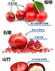 正�_挑�x水果的方法 挑�x水果的小�[�T