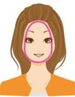 女生脸型分类图 女性所有脸型分类图